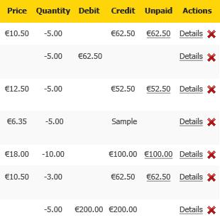 Верстка веб-страниц системы учета товаров «Celtic Fish ERP System»